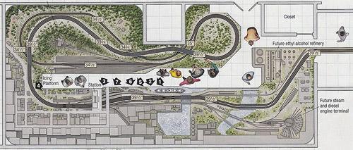Nye modelljernbanen